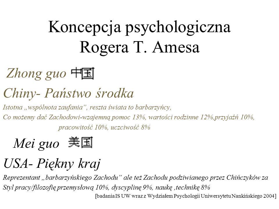 Koncepcja psychologiczna Rogera T.