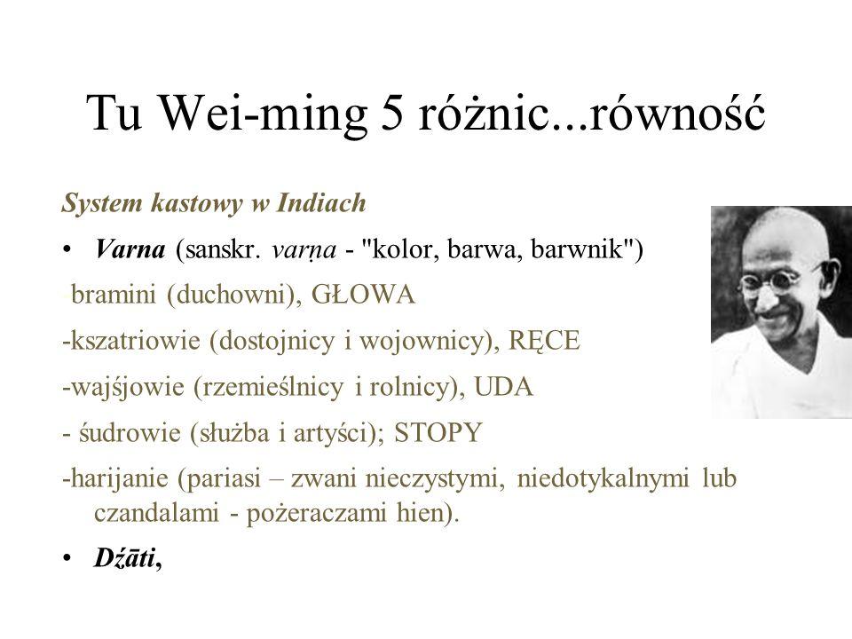 Tu Wei-ming 5 różnic...równość System kastowy w Indiach Varna (sanskr.