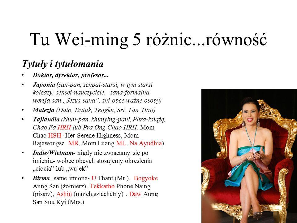 Tu Wei-ming 5 różnic...równość Tytuły i tytułomania Doktor, dyrektor, profesor...