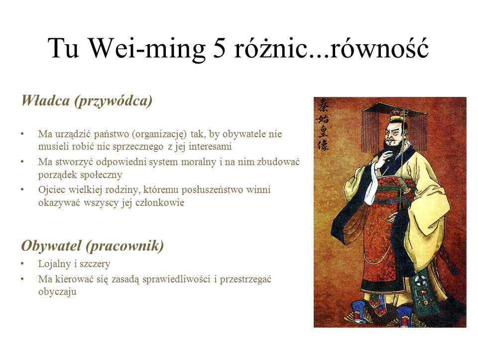 Tu Wei-ming 5 różnic...równość Władca (przywódca) Ma urządzić państwo (organizację) tak, by obywatele nie musieli robić nic sprzecznego z jej interesami Ma stworzyć odpowiedni system moralny i na nim zbudować porządek społeczny Ojciec wielkiej rodziny, któremu posłuszeństwo winni okazywać wszyscy jej członkowie Obywatel (pracownik) Lojalny i szczery Ma kierować się zasadą sprawiedliwości i przestrzegać obyczaju