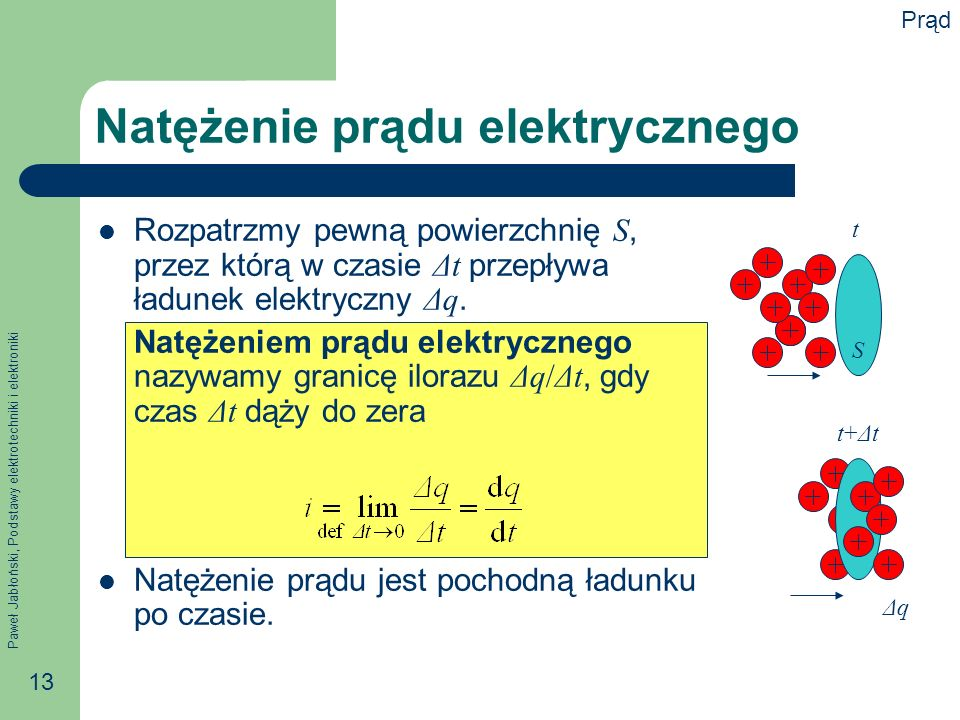 Paweł Jabłoński, Podstawy elektrotechniki i elektroniki 13 Natężenie prądu elektrycznego Rozpatrzmy pewną powierzchnię S, przez którą w czasie Δt prze