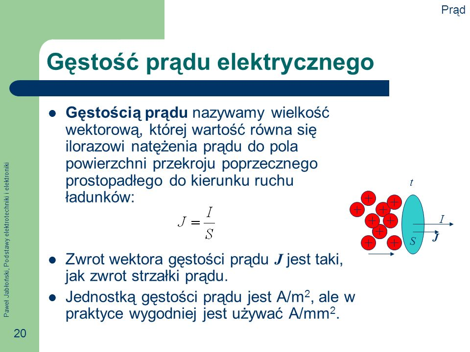 Paweł Jabłoński, Podstawy elektrotechniki i elektroniki 20 Gęstość prądu elektrycznego Gęstością prądu nazywamy wielkość wektorową, której wartość rów