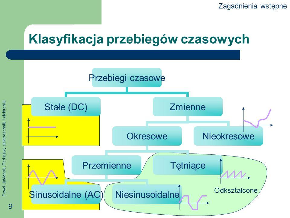 Paweł Jabłoński, Podstawy elektrotechniki i elektroniki 9 Klasyfikacja przebiegów czasowych Przebiegi czasowe Stałe (DC)Zmienne Okresowe Przemienne Si