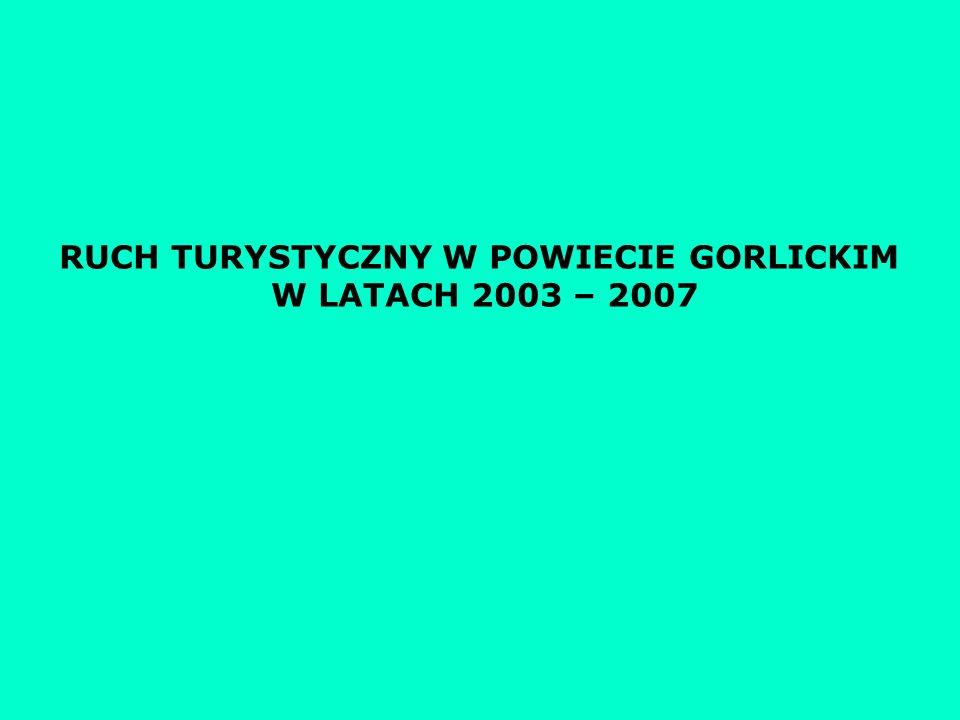 RUCH TURYSTYCZNY W POWIECIE GORLICKIM W LATACH 2003 – 2007