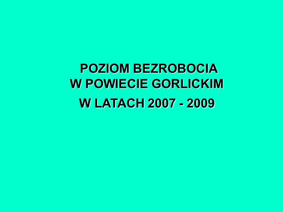 POZIOM BEZROBOCIA W POWIECIE GORLICKIM W LATACH 2007 - 2009 POZIOM BEZROBOCIA W POWIECIE GORLICKIM W LATACH 2007 - 2009