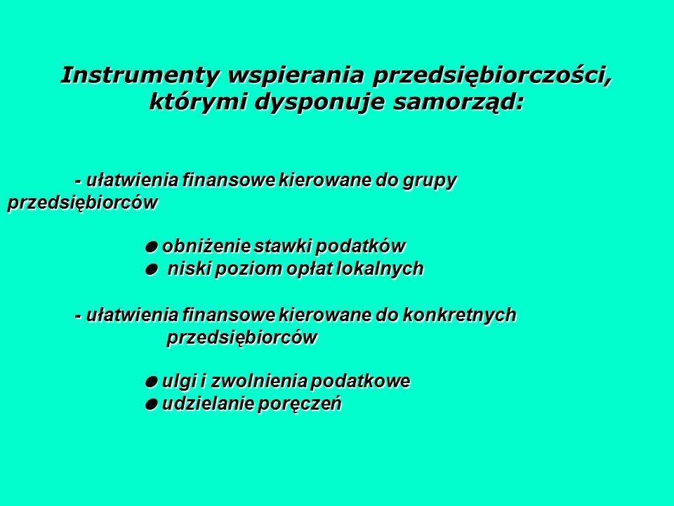 Instrumenty wspierania przedsiębiorczości, którymi dysponuje samorząd: - ułatwienia finansowe kierowane do grupy przedsiębiorców - ułatwienia finansowe kierowane do grupy przedsiębiorców ● obniżenie stawki podatków ● niski poziom opłat lokalnych - ułatwienia finansowe kierowane do konkretnych przedsiębiorców przedsiębiorców ● ulgi i zwolnienia podatkowe ● udzielanie poręczeń