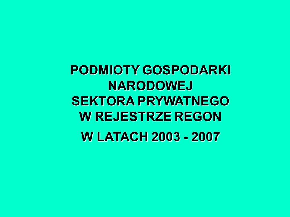 PODMIOTY GOSPODARKI NARODOWEJ SEKTORA PRYWATNEGO W REJESTRZE REGON W LATACH 2003 - 2007