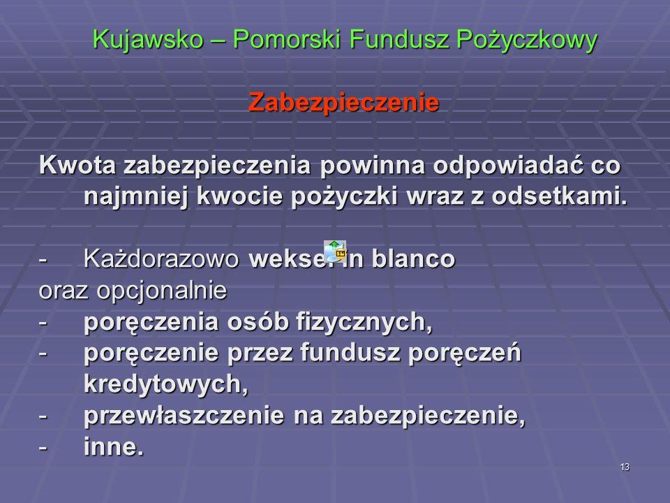 13 Kujawsko – Pomorski Fundusz Pożyczkowy Zabezpieczenie Kwota zabezpieczenia powinna odpowiadać co najmniej kwocie pożyczki wraz z odsetkami.