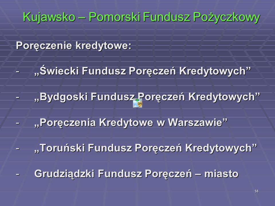 """14 Kujawsko – Pomorski Fundusz Pożyczkowy Poręczenie kredytowe: -""""Świecki Fundusz Poręczeń Kredytowych -""""Bydgoski Fundusz Poręczeń Kredytowych -""""Poręczenia Kredytowe w Warszawie -""""Toruński Fundusz Poręczeń Kredytowych -Grudziądzki Fundusz Poręczeń – miasto"""