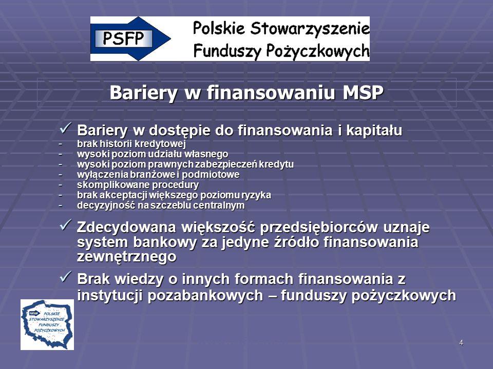 15 Kujawsko – Pomorski Fundusz Pożyczkowy Fundusz przez 30 miesięcy udzielił 292 pożyczki o wartości ok.