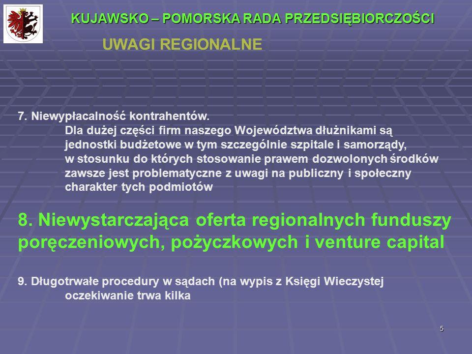 5 KUJAWSKO – POMORSKA RADA PRZEDSIĘBIORCZOŚCI KUJAWSKO – POMORSKA RADA PRZEDSIĘBIORCZOŚCI UWAGI REGIONALNE 7.