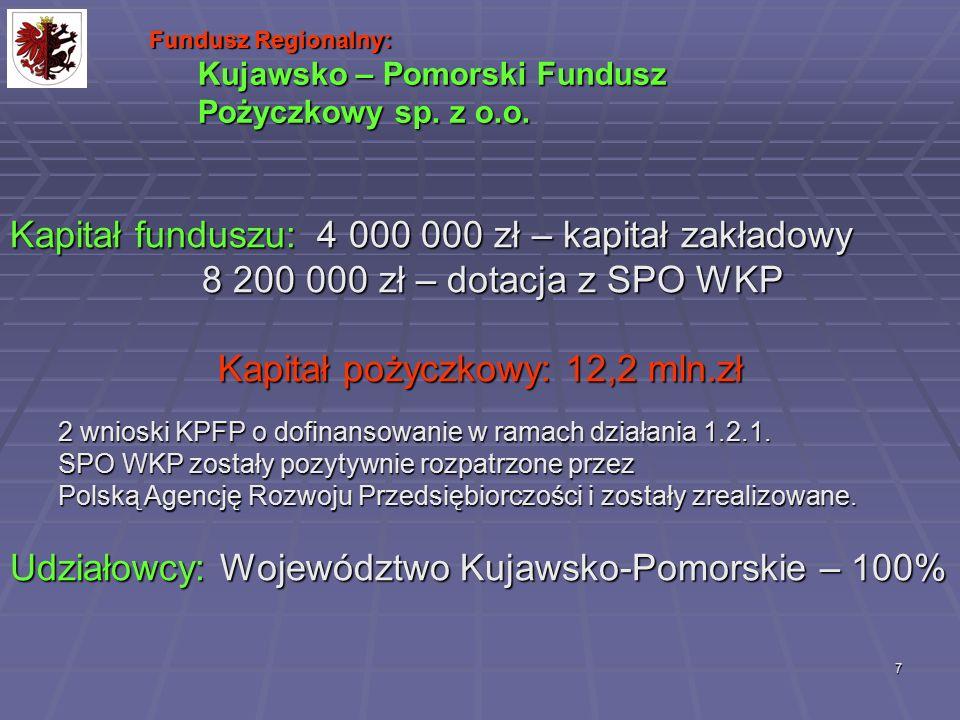 """18 """"Kujawsko – Pomorski Fundusz Pożyczkowy Biura Funduszu WŁOCŁAWEK Przedmiejska 5 Tel."""