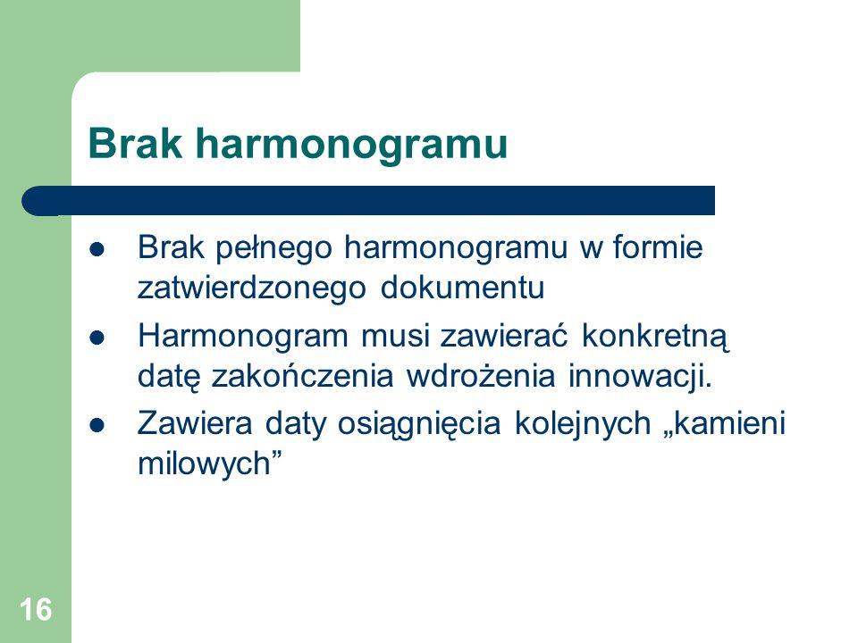 16 Brak harmonogramu Brak pełnego harmonogramu w formie zatwierdzonego dokumentu Harmonogram musi zawierać konkretną datę zakończenia wdrożenia innowacji.
