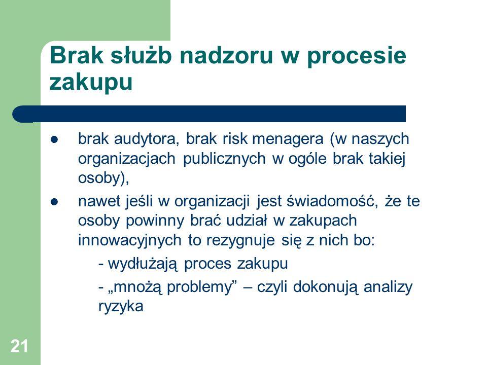 """21 Brak służb nadzoru w procesie zakupu brak audytora, brak risk menagera (w naszych organizacjach publicznych w ogóle brak takiej osoby), nawet jeśli w organizacji jest świadomość, że te osoby powinny brać udział w zakupach innowacyjnych to rezygnuje się z nich bo: - wydłużają proces zakupu - """"mnożą problemy – czyli dokonują analizy ryzyka"""