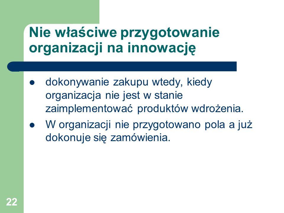 22 Nie właściwe przygotowanie organizacji na innowację dokonywanie zakupu wtedy, kiedy organizacja nie jest w stanie zaimplementować produktów wdrożenia.