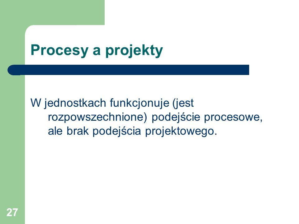 27 Procesy a projekty W jednostkach funkcjonuje (jest rozpowszechnione) podejście procesowe, ale brak podejścia projektowego.