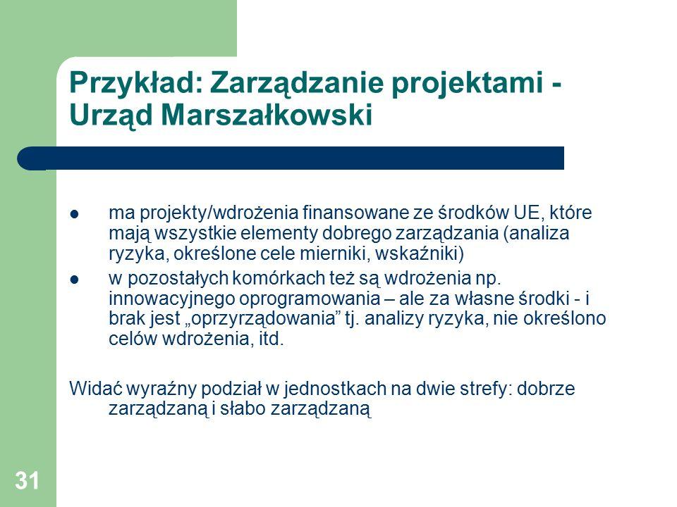 31 Przykład: Zarządzanie projektami - Urząd Marszałkowski ma projekty/wdrożenia finansowane ze środków UE, które mają wszystkie elementy dobrego zarządzania (analiza ryzyka, określone cele mierniki, wskaźniki) w pozostałych komórkach też są wdrożenia np.