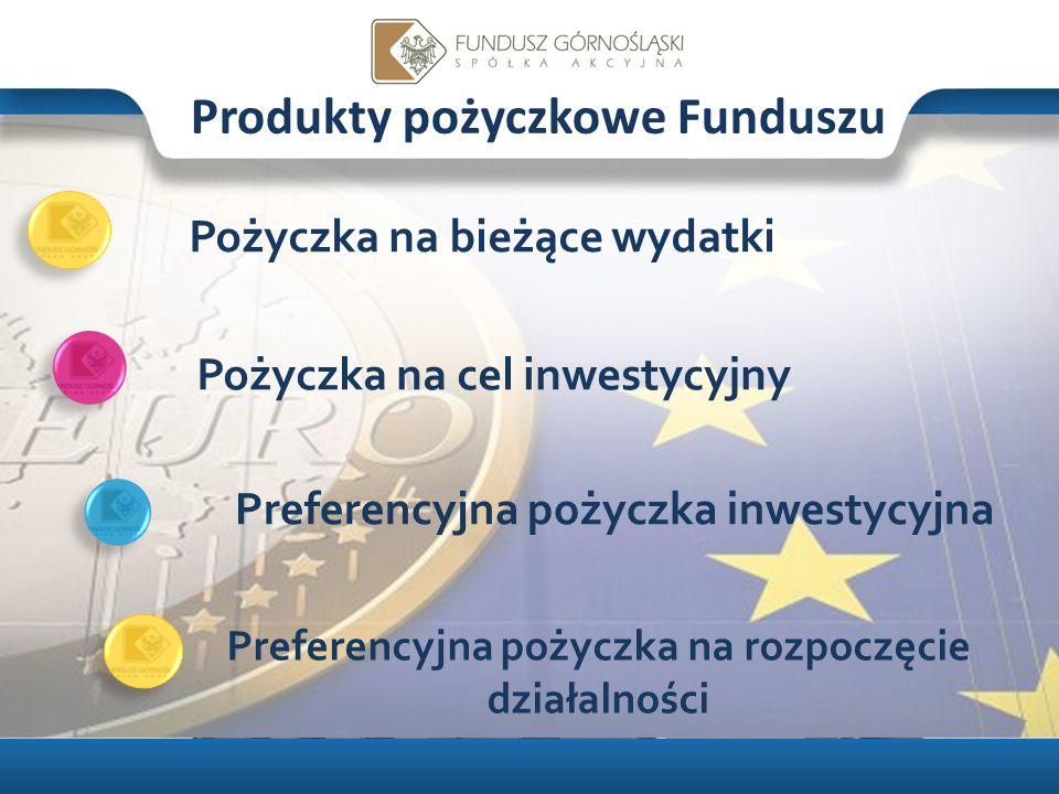 Pożyczka na bieżące wydatki Pożyczka na cel inwestycyjny Produkty pożyczkowe Funduszu Preferencyjna pożyczka inwestycyjna Preferencyjna pożyczka na rozpoczęcie działalności