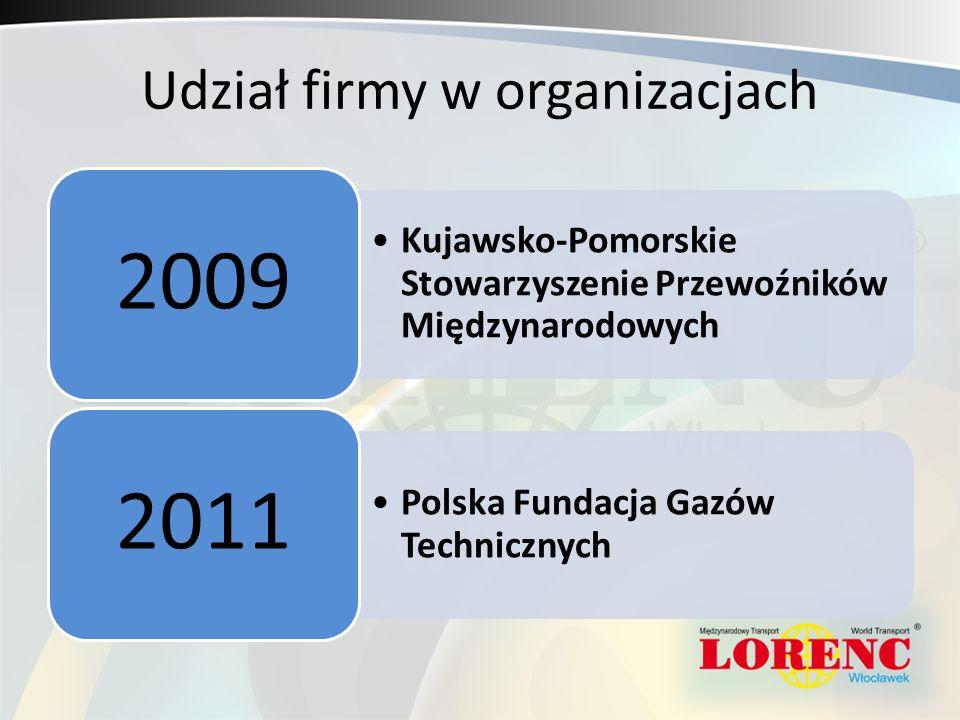 Udział firmy w organizacjach Kujawsko-Pomorskie Stowarzyszenie Przewoźników Międzynarodowych 2009 Polska Fundacja Gazów Technicznych 2011