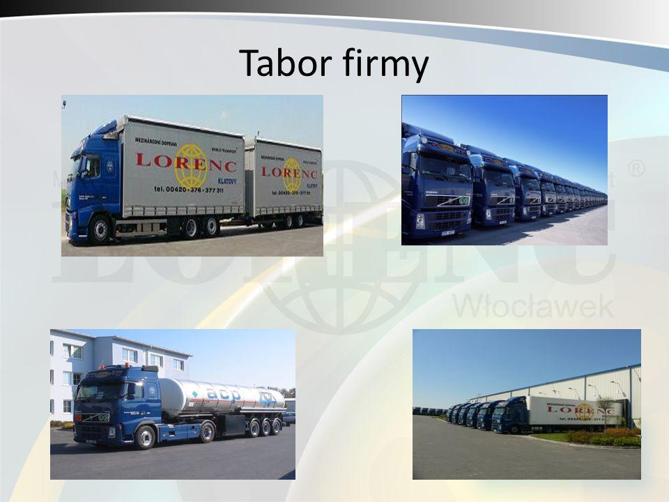 Tabor firmy