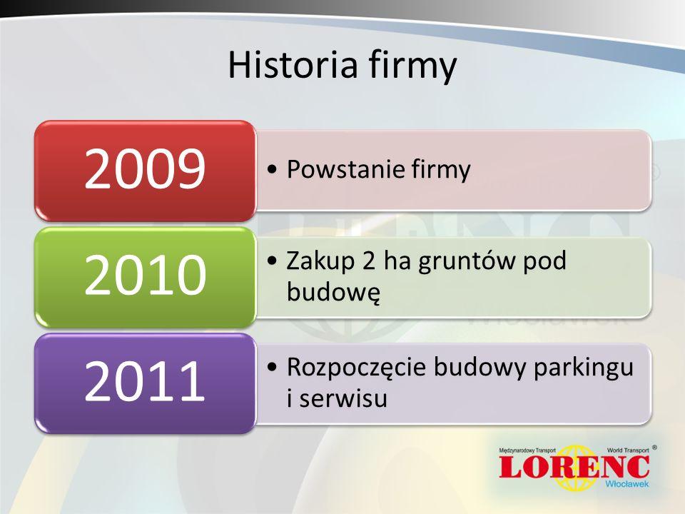 Historia firmy Powstanie firmy 2009 Zakup 2 ha gruntów pod budowę 2010 Rozpoczęcie budowy parkingu i serwisu 2011