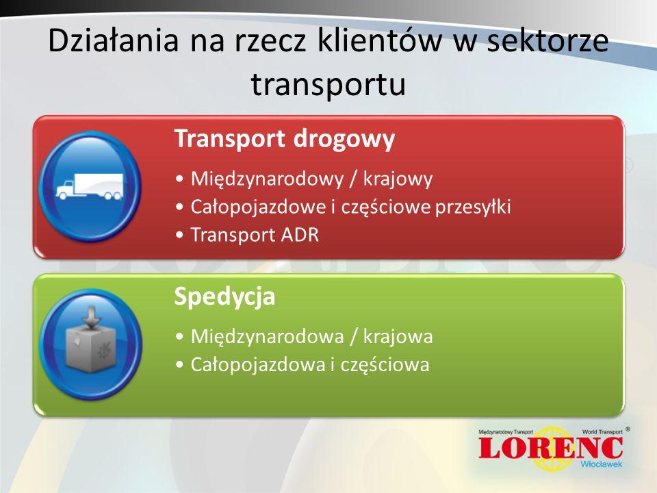 Działania na rzecz klientów w sektorze transportu Transport drogowy Międzynarodowy / krajowy Całopojazdowe i częściowe przesyłki Transport ADR Spedycja Międzynarodowa / krajowa Całopojazdowa i częściowa