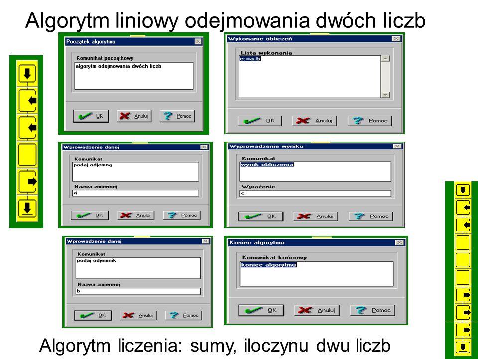 Algorytm liniowy odejmowania dwóch liczb Algorytm liczenia: sumy, iloczynu dwu liczb