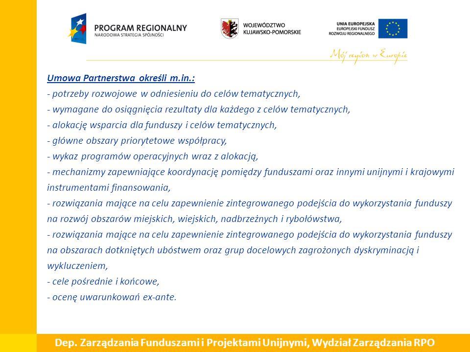  Umowa Partnerstwa określi m.in.: - potrzeby rozwojowe w odniesieniu do celów tematycznych, - wymagane do osiągnięcia rezultaty dla każdego z celów tematycznych, - alokację wsparcia dla funduszy i celów tematycznych, - główne obszary priorytetowe współpracy, - wykaz programów operacyjnych wraz z alokacją, - mechanizmy zapewniające koordynację pomiędzy funduszami oraz innymi unijnymi i krajowymi instrumentami finansowania, - rozwiązania mające na celu zapewnienie zintegrowanego podejścia do wykorzystania funduszy na rozwój obszarów miejskich, wiejskich, nadbrzeżnych i rybołówstwa, - rozwiązania mające na celu zapewnienie zintegrowanego podejścia do wykorzystania funduszy na obszarach dotkniętych ubóstwem oraz grup docelowych zagrożonych dyskryminacją i wykluczeniem, - cele pośrednie i końcowe, - ocenę uwarunkowań ex-ante.