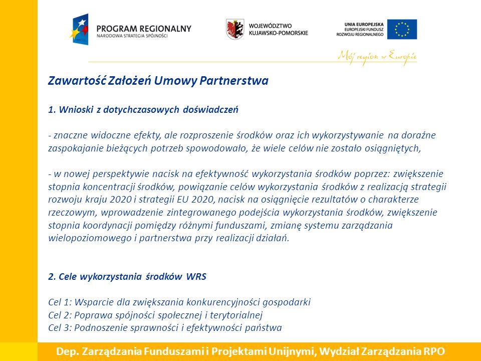  Zawartość Założeń Umowy Partnerstwa 1.