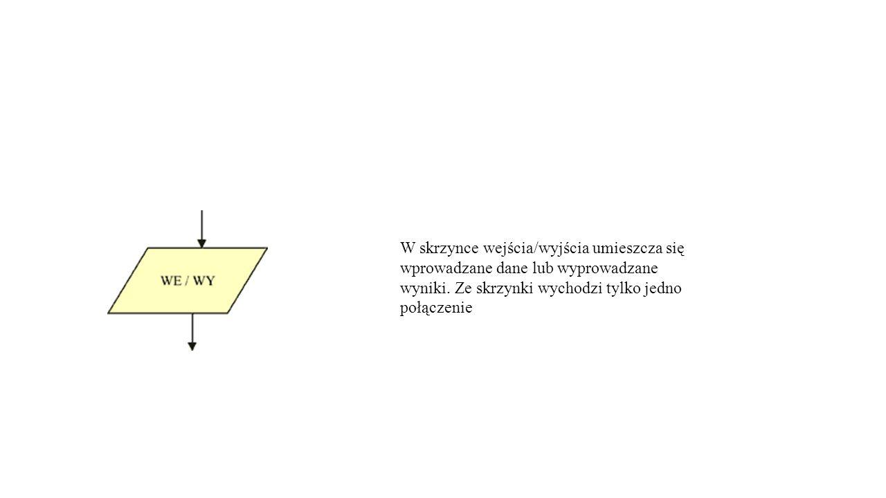 W skrzynce wejścia/wyjścia umieszcza się wprowadzane dane lub wyprowadzane wyniki.