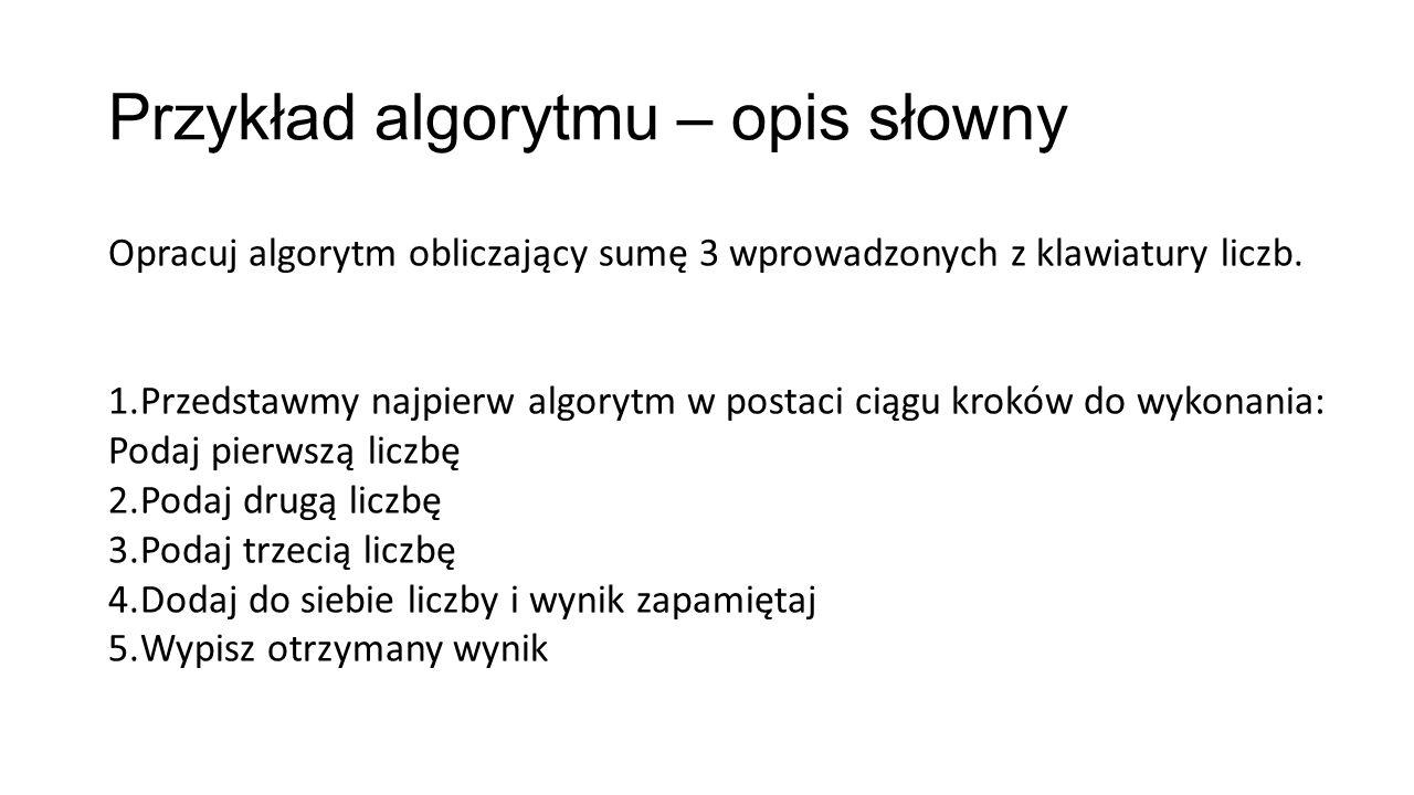 Przykład algorytmu – opis słowny Opracuj algorytm obliczający sumę 3 wprowadzonych z klawiatury liczb.