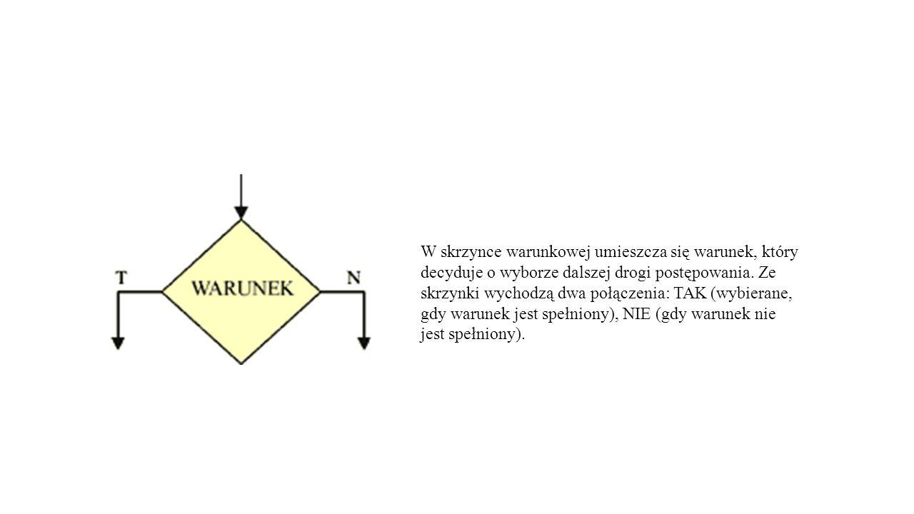 W skrzynce warunkowej umieszcza się warunek, który decyduje o wyborze dalszej drogi postępowania.