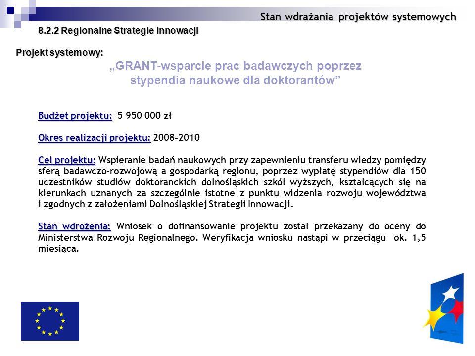 """Stan wdrażania projektów systemowych 8.2.2 Regionalne Strategie Innowacji Projekt systemowy: """"GRANT-wsparcie prac badawczych poprzez stypendia naukowe dla doktorantów Budżet projektu: Budżet projektu: 5 950 000 zł Okres realizacji projektu: Okres realizacji projektu: 2008-2010 Cel projektu: Cel projektu: Wspieranie badań naukowych przy zapewnieniu transferu wiedzy pomiędzy sferą badawczo-rozwojową a gospodarką regionu, poprzez wypłatę stypendiów dla 150 uczestników studiów doktoranckich dolnośląskich szkół wyższych, kształcących się na kierunkach uznanych za szczególnie istotne z punktu widzenia rozwoju województwa i zgodnych z założeniami Dolnośląskiej Strategii Innowacji."""