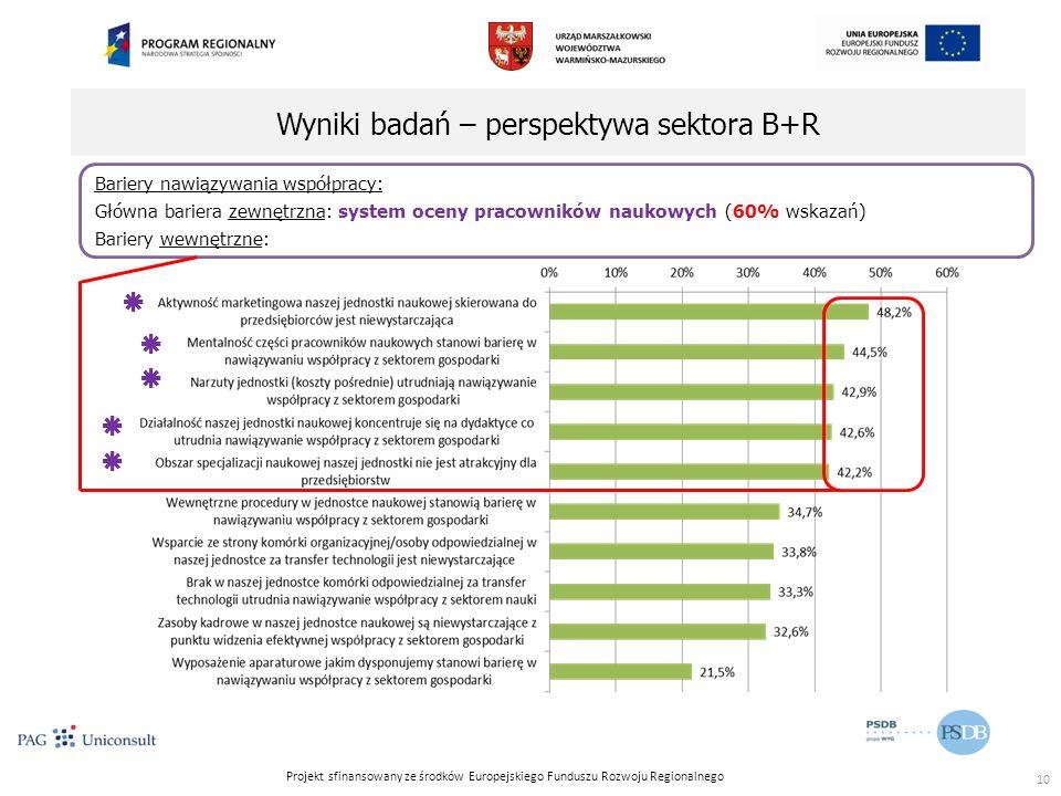 Projekt sfinansowany ze środków Europejskiego Funduszu Rozwoju Regionalnego Wyniki badań – perspektywa sektora B+R Bariery nawiązywania współpracy: Główna bariera zewnętrzna: system oceny pracowników naukowych (60% wskazań) Bariery wewnętrzne:      10