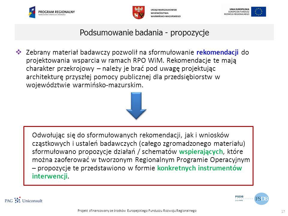 Projekt sfinansowany ze środków Europejskiego Funduszu Rozwoju Regionalnego Podsumowanie badania - propozycje  Zebrany materiał badawczy pozwolił na sformułowanie rekomendacji do projektowania wsparcia w ramach RPO WiM.