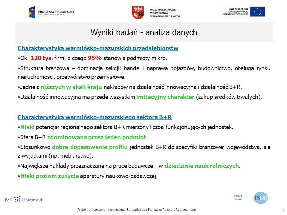 Projekt sfinansowany ze środków Europejskiego Funduszu Rozwoju Regionalnego Wyniki badań - analiza danych Charakterystyka warmińsko-mazurskich przedsiębiorstw Ok.