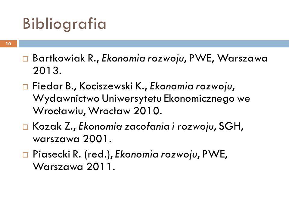 Bibliografia  Bartkowiak R., Ekonomia rozwoju, PWE, Warszawa 2013.  Fiedor B., Kociszewski K., Ekonomia rozwoju, Wydawnictwo Uniwersytetu Ekonomiczn