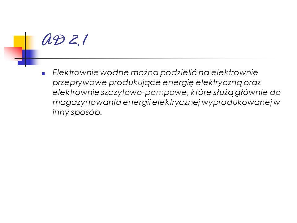 AD 2.1 Elektrownie wodne można podzielić na elektrownie przepływowe produkujące energię elektryczną oraz elektrownie szczytowo-pompowe, które służą gł