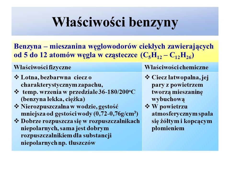 Właściwości benzyny Benzyna – mieszanina węglowodorów ciekłych zawierających od 5 do 12 atomów węgla w cząsteczce (C 5 H 12 – C 12 H 26 ) Właściwości fizyczneWłaściwości chemiczne  Lotna, bezbarwna ciecz o charakterystycznym zapachu,  temp.