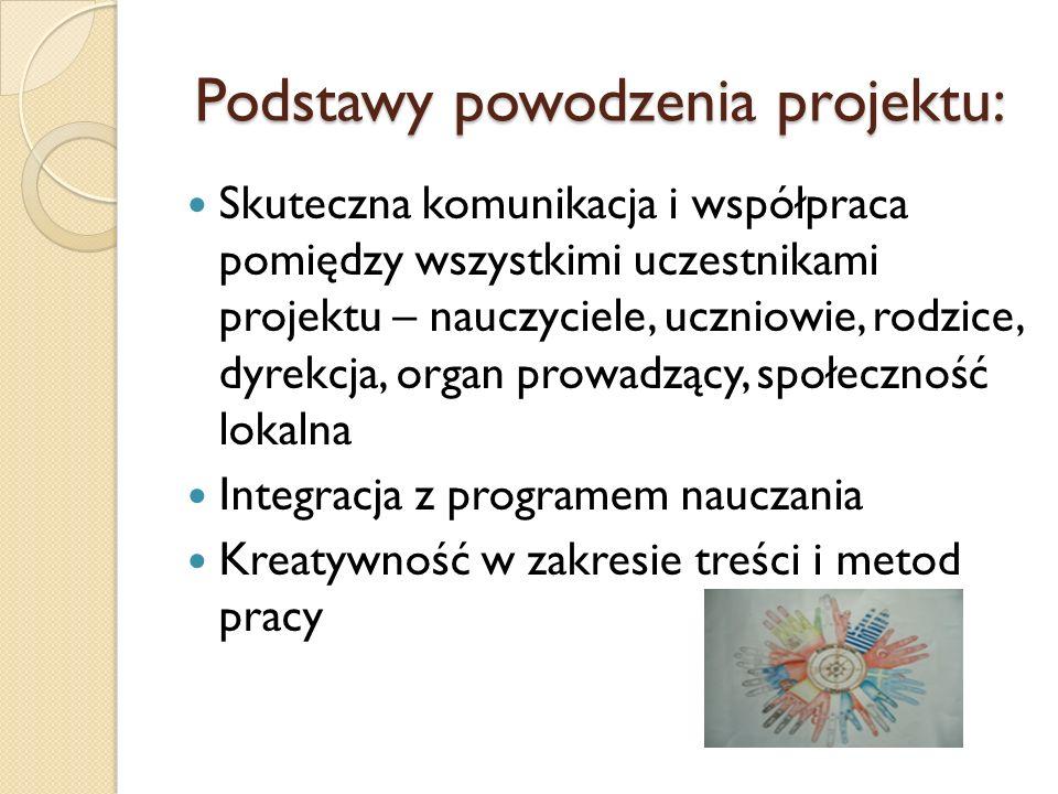 Podstawy powodzenia projektu: Podstawy powodzenia projektu: Skuteczna komunikacja i współpraca pomiędzy wszystkimi uczestnikami projektu – nauczyciele, uczniowie, rodzice, dyrekcja, organ prowadzący, społeczność lokalna Integracja z programem nauczania Kreatywność w zakresie treści i metod pracy