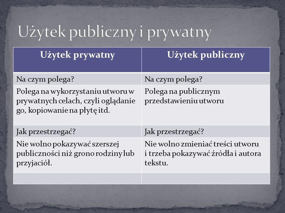 Użytek prywatnyUżytek publiczny Na czym polega? Polega na wykorzystaniu utworu w prywatnych celach, czyli oglądanie go, kopiowanie na płytę itd. Poleg