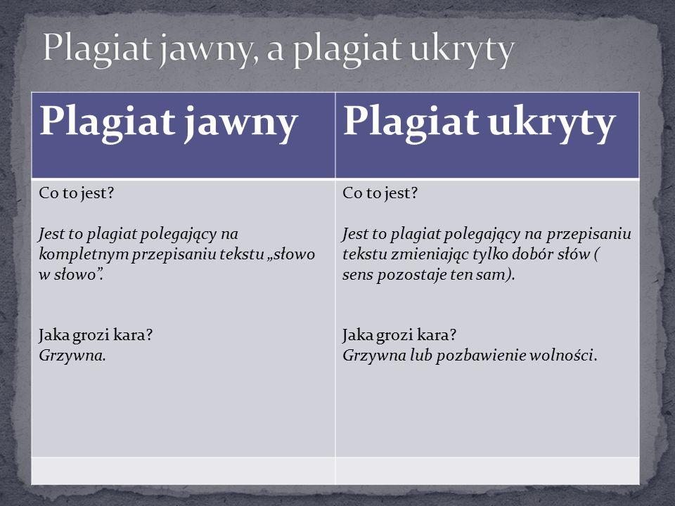 """Plagiat jawnyPlagiat ukryty Co to jest? Jest to plagiat polegający na kompletnym przepisaniu tekstu """"słowo w słowo"""". Jaka grozi kara? Grzywna. Co to j"""