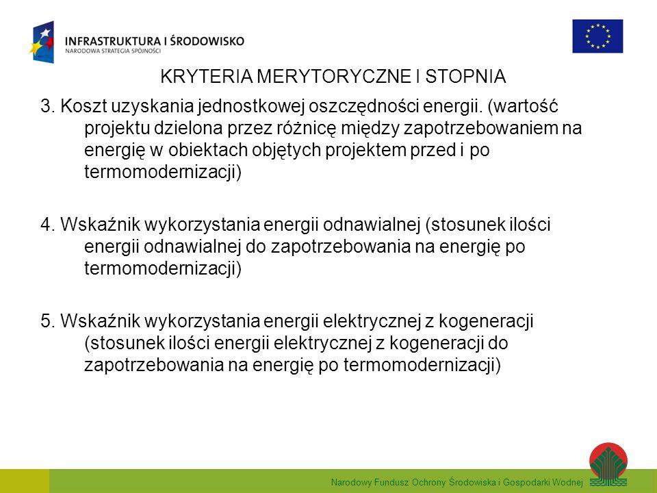 Narodowy Fundusz Ochrony Środowiska i Gospodarki Wodnej 3.
