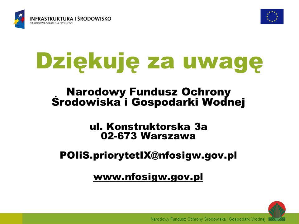 Narodowy Fundusz Ochrony Środowiska i Gospodarki Wodnej Dziękuję za uwagę Narodowy Fundusz Ochrony Środowiska i Gospodarki Wodnej ul.