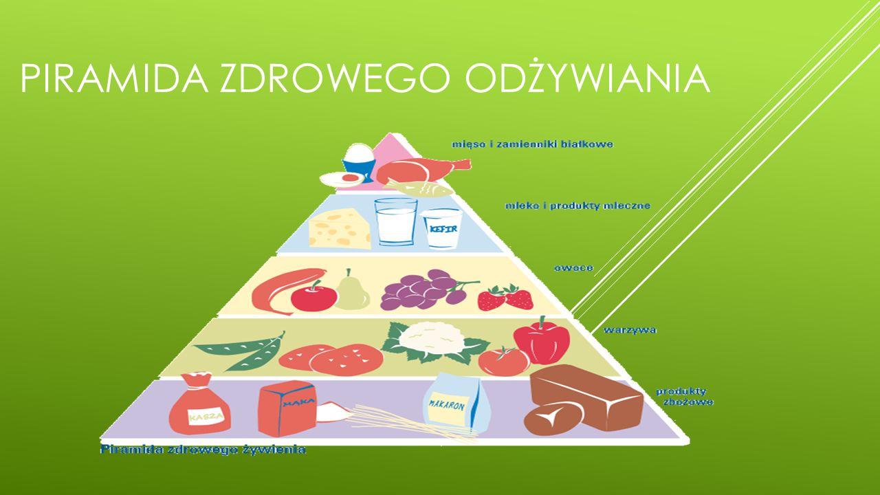 JAK SIĘ ZDROWO ODŻYWIAĆ. Jak się zdrowo odżywiać.