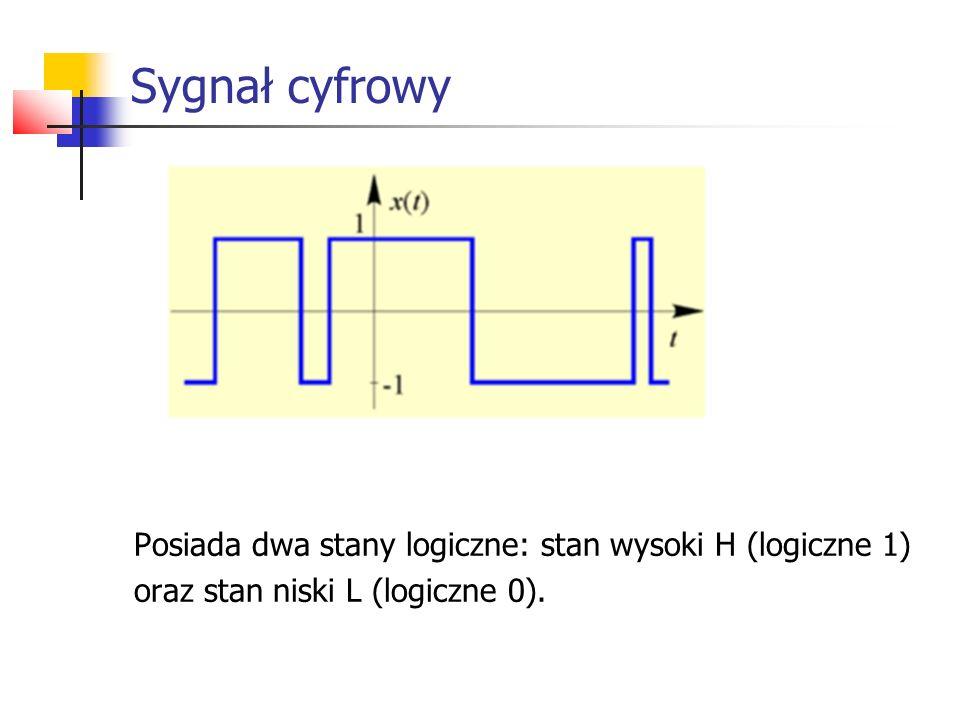 Sygnał cyfrowy Posiada dwa stany logiczne: stan wysoki H (logiczne 1) oraz stan niski L (logiczne 0).