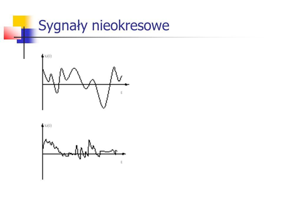 Skok jednostkowy (funkcja skokowa Heaviside a) Jest funkcją nieciągłą która przyjmuje wartość 0 dla ujemnych argumentów i wartość 1 w pozostałych przypadkach.