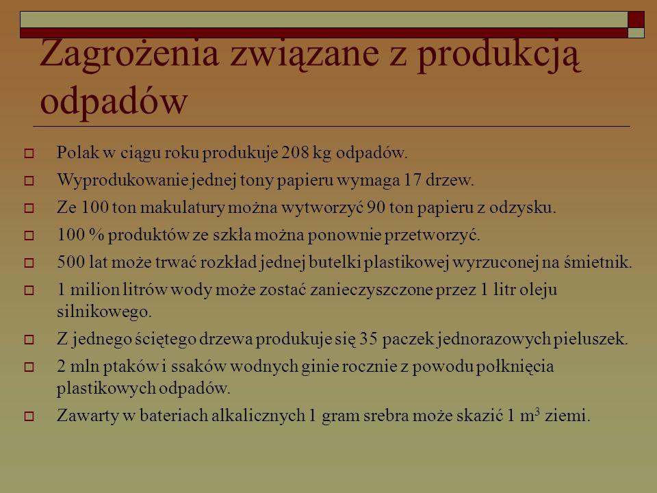 Zagrożenia związane z produkcją odpadów  Polak w ciągu roku produkuje 208 kg odpadów.
