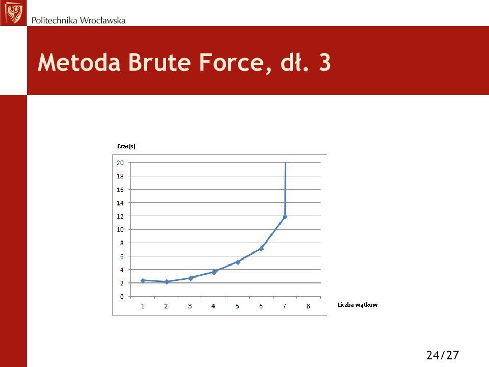 Metoda Brute Force, dł. 3 24/27