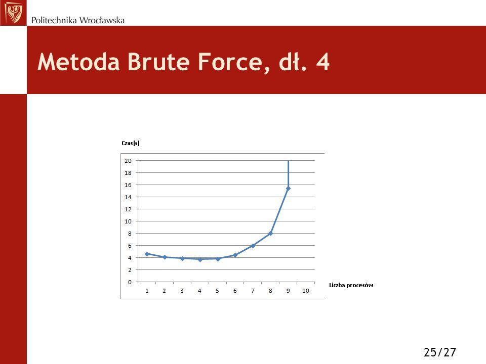 Metoda Brute Force, dł. 4 25/27